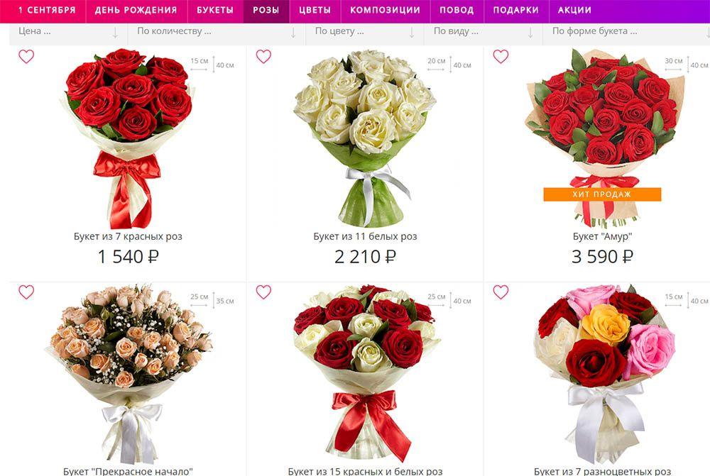 Комплексное продвижение цветочного интернет-магазина в городе-миллионнике