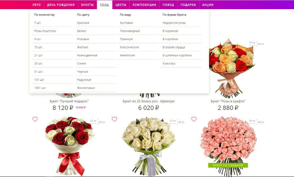 Продвижение цветочного бизнеса: как создать и раскрутить интернет-магазин цветов
