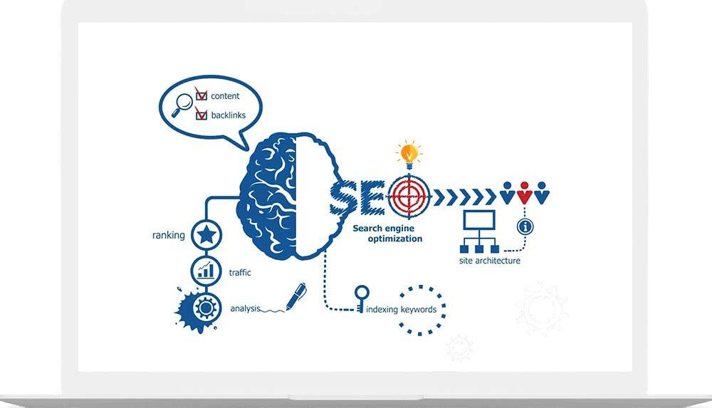 Зачем нужно SEO-сопровождение на этапе разработки сайта и что туда входит