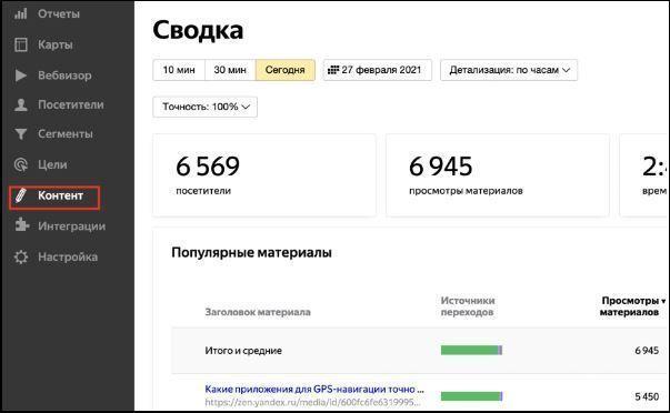 Сводка по контенту – отчеты для онлайн-изданий в Яндекс.Метрике